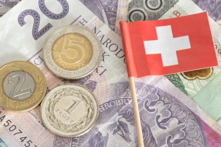 Polish zloty Swiss franc